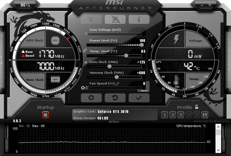 overclocking with msi afterburner